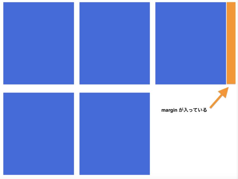 margin-rightが入ってしまっている画像